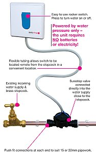Turn Off Mains Water with the Flick Of A Switch