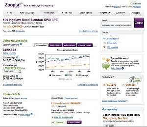 Zoopla Provides An Advantage In Property Valuation